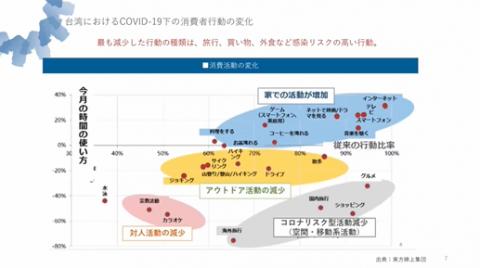 【台湾編】アフターコロナ・ウィズコロナにおける中華圏プロモーションセミナー動画