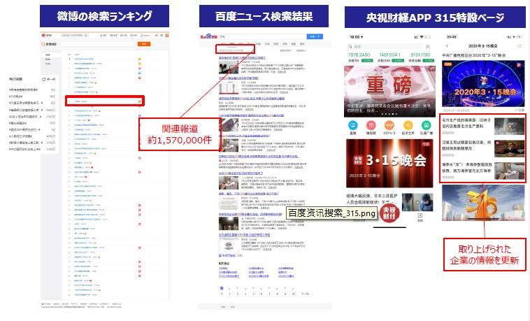 2020年315晩会ネットでの反応:微博の検索ランキング、百度ニュース検索結果、央視財経APP 315特設ページ