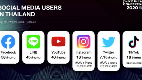 【タイ】2020年人気SNSの最新機能&コンテンツ作成のコツを学ぼう①![Facebook編]