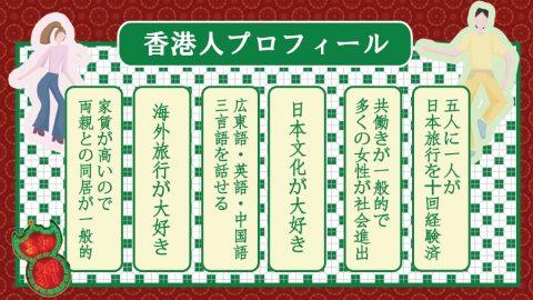 【ベクトル海外駐在員コラム】香港Vol.3:香港人は日本通?