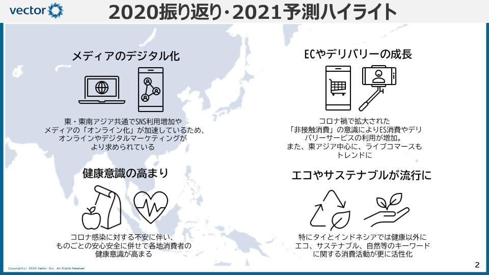東アジア・東南アジア各地の現地スタッフからPR・マーケティングにおける2020年振り返りと2021年の予測